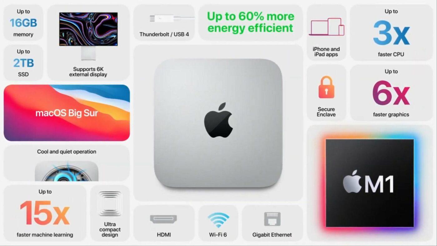 mac-mini-apple-m1