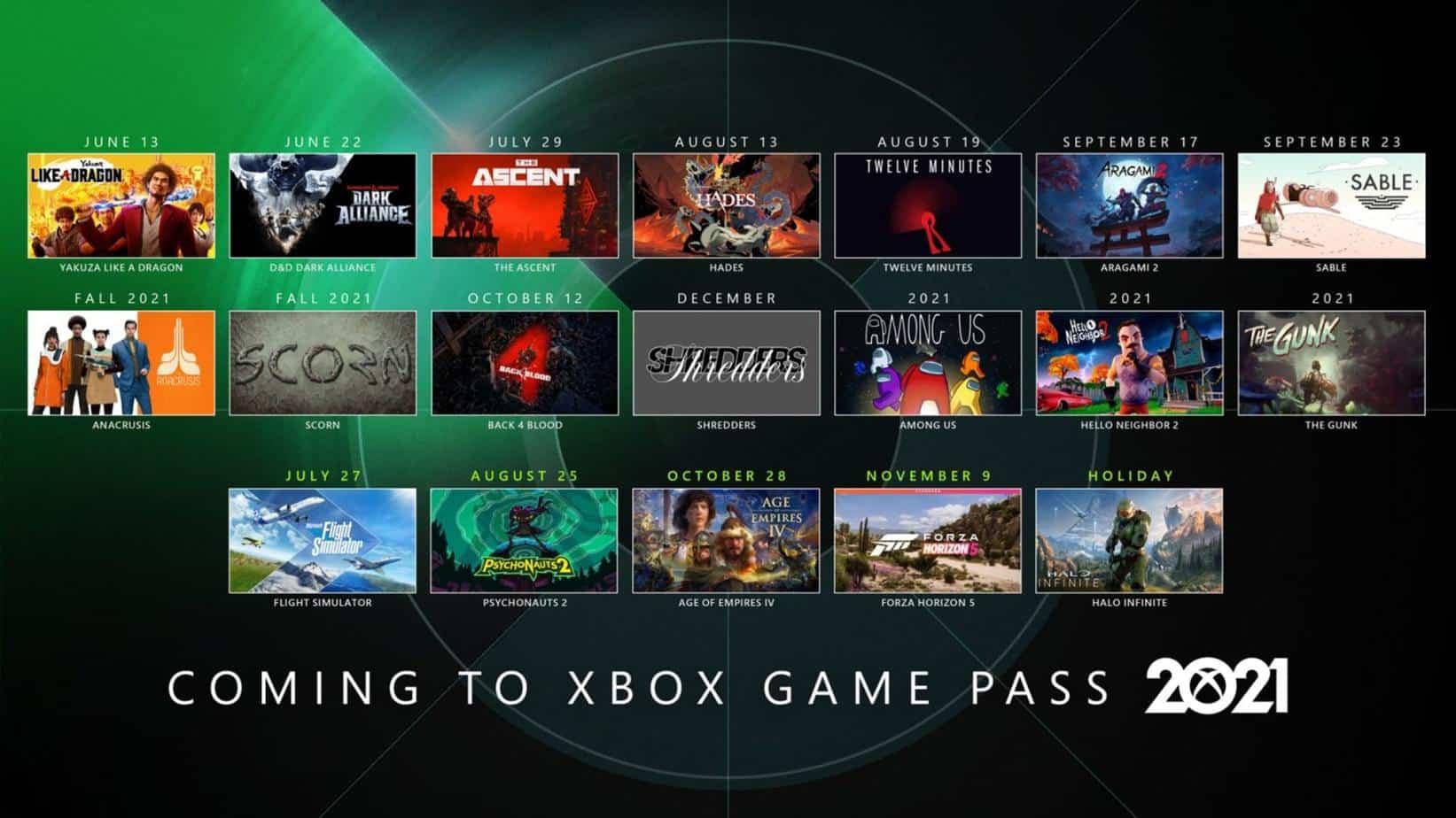 Lors de l'E3 2021, Microsoft a dévoilé une impressionnante liste de jeux Xbox Game Pass