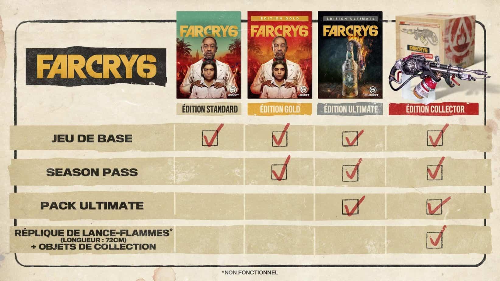 Les différentes éditions de précommandes de Far Cry 6.